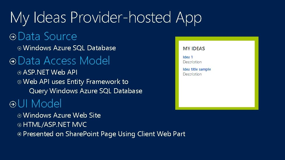 My Ideas Provider-hosted App Data Source Windows Azure SQL Database Data Access Model ASP.