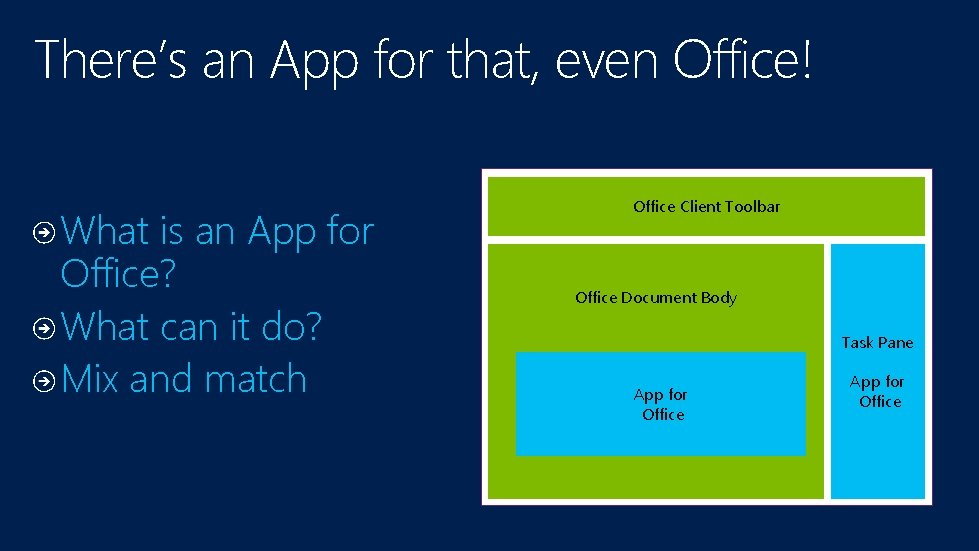 There's an App for that, even Office! What is an App for Office? What