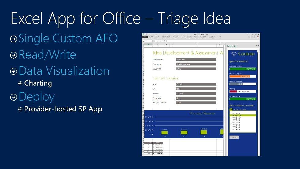 Excel App for Office – Triage Idea Single Custom AFO Read/Write Data Visualization Charting
