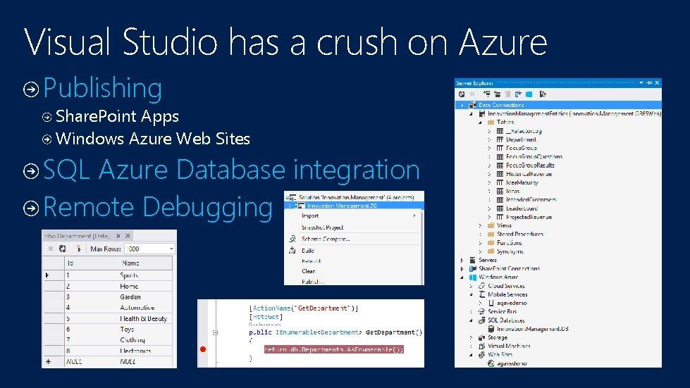 Visual Studio has a crush on Azure Publishing Share. Point Apps Windows Azure Web