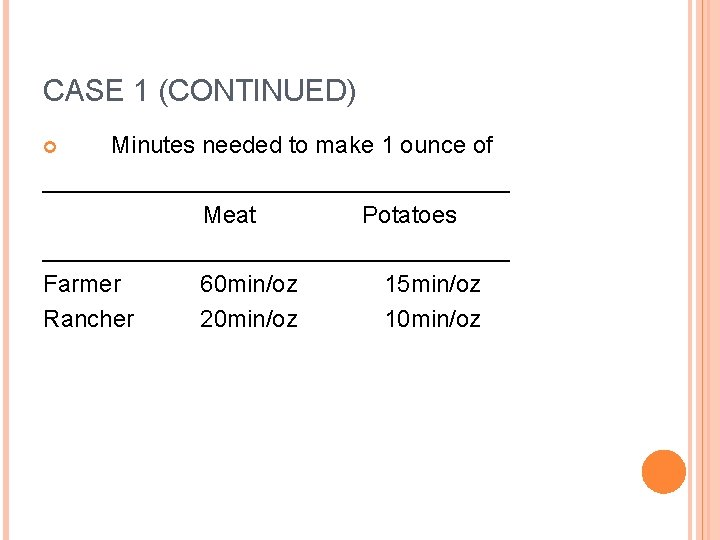CASE 1 (CONTINUED) Minutes needed to make 1 ounce of __________________ Meat Potatoes __________________
