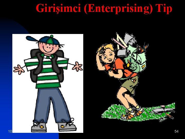 Girişimci (Enterprising) Tip 10. 3. 2021 54