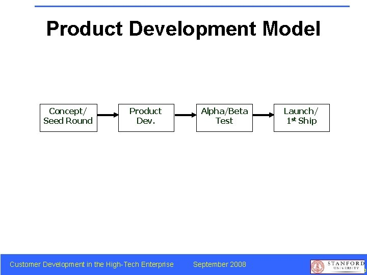 Product Development Model Concept/ Seed Round Product Dev. Customer Development in the High-Tech Enterprise