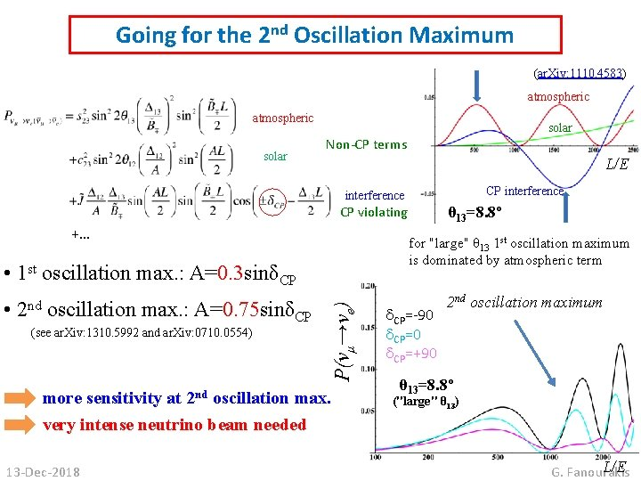 Going for the 2 nd Oscillation Maximum (ar. Xiv: 1110. 4583) atmospheric solar Non-CP