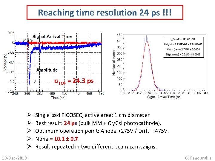 Reaching time resolution 24 ps !!! σTOF = 24. 3 ps Ø Ø Ø