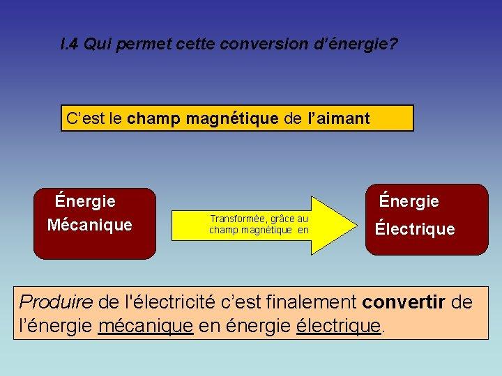I. 4 Qui permet cette conversion d'énergie? C'est le champ magnétique de l'aimant Énergie