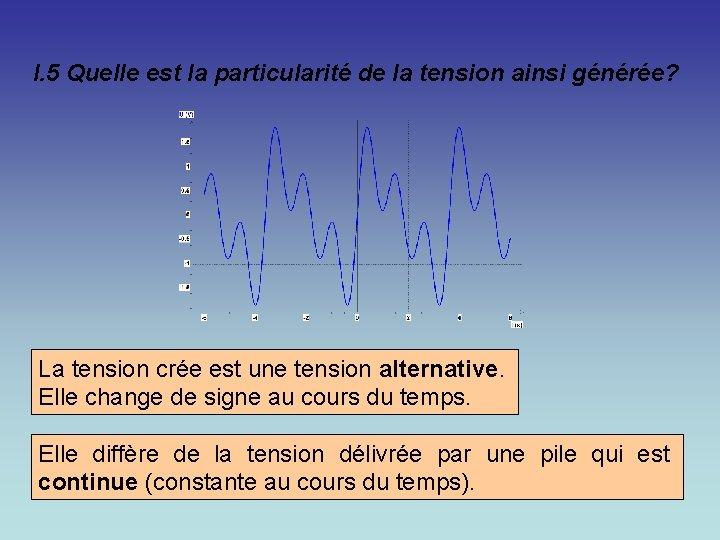 I. 5 Quelle est la particularité de la tension ainsi générée? La tension crée
