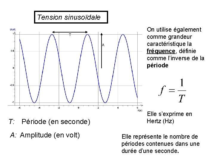 Tension sinusoïdale T A T: Période (en seconde) A: Amplitude (en volt) On utilise