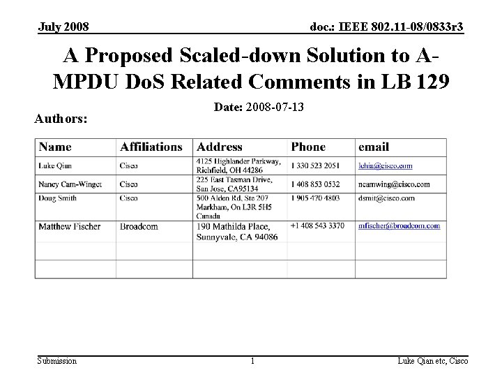 July 2008 doc. : IEEE 802. 11 -08/0833 r 3 A Proposed Scaled-down Solution