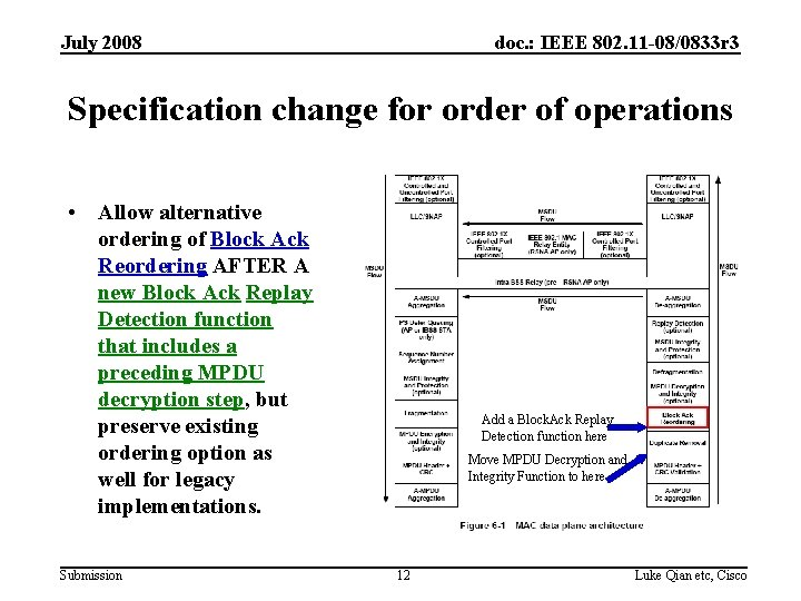 July 2008 doc. : IEEE 802. 11 -08/0833 r 3 Specification change for order