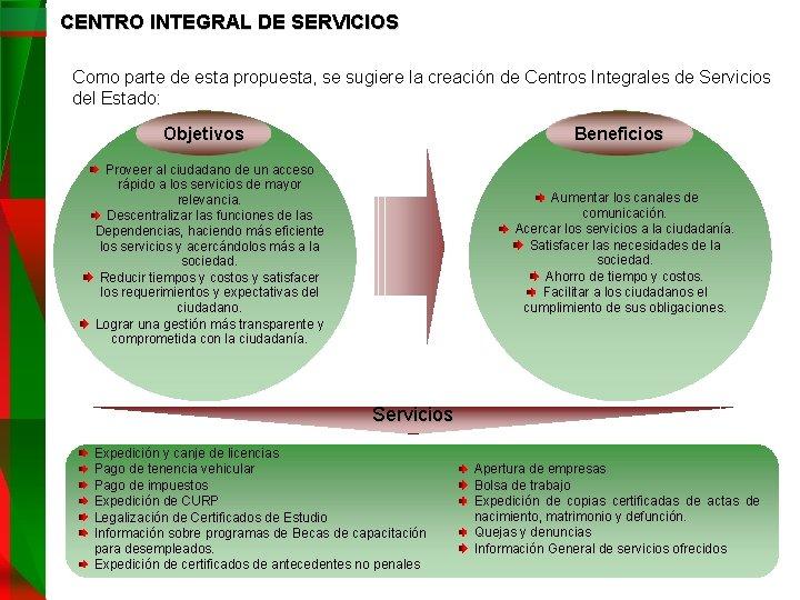 CENTRO INTEGRAL DE SERVICIOS Como parte de esta propuesta, se sugiere la creación de