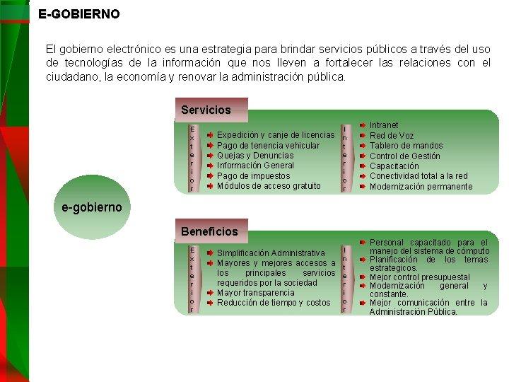 E-GOBIERNO El gobierno electrónico es una estrategia para brindar servicios públicos a través del