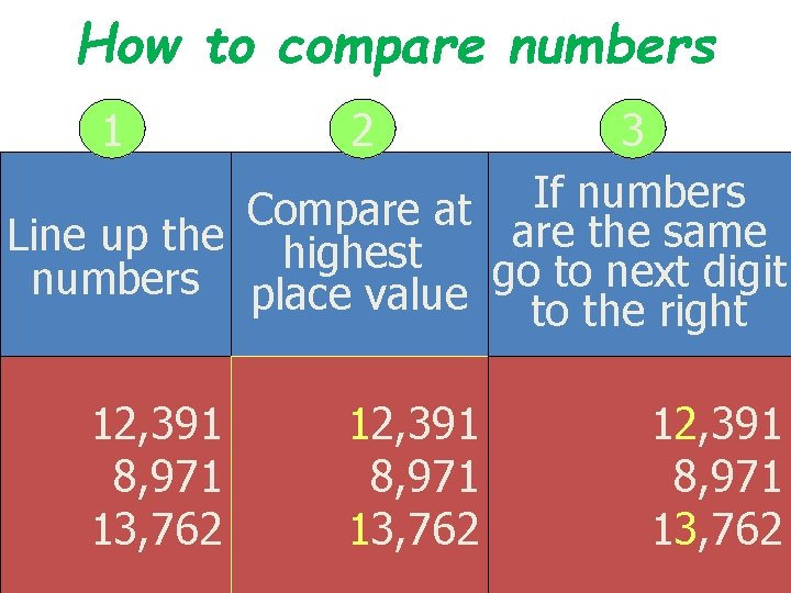 How to compare numbers 1 2 3 If numbers Compare at are the same