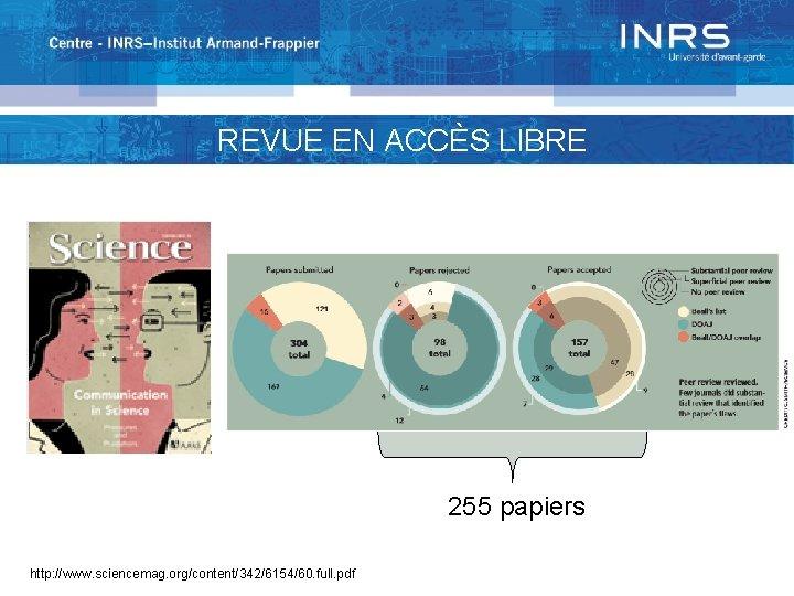 REVUE EN ACCÈS LIBRE 255 papiers http: //www. sciencemag. org/content/342/6154/60. full. pdf