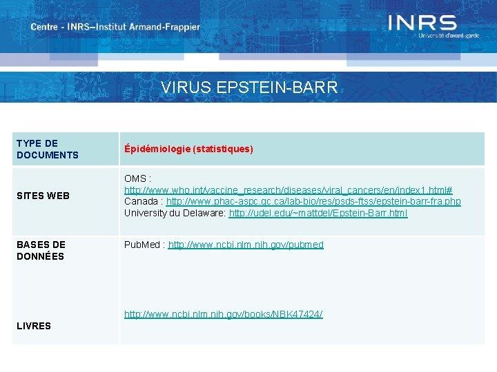 VIRUS EPSTEIN-BARR TYPE DE DOCUMENTS Épidémiologie (statistiques) SITES WEB OMS : http: //www. who.