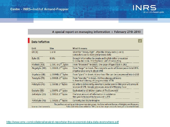 http: //www. emc. com/collateral/analyst-reports/ar-the-economist-data-everywhere. pdf