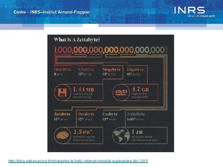 http: //blog. websourcing. fr/infographie-le-trafic-internet-mondial-quadruplera-dici-2015