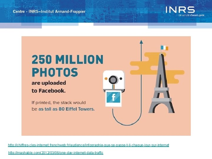 http: //chiffres-cles-internet. frenchweb. fr/audience/infographie-que-se-passe-t-il-chaque-jour-sur-internet http: //mashable. com/2012/03/06/one-day-internet-data-traffic