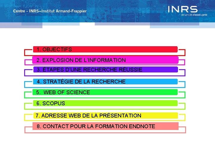1. OBJECTIFS 2. EXPLOSION DE L'INFORMATION 3. ÉTAPES D'UNE RECHERCHE RÉUSSIE 4. STRATÉGIE DE