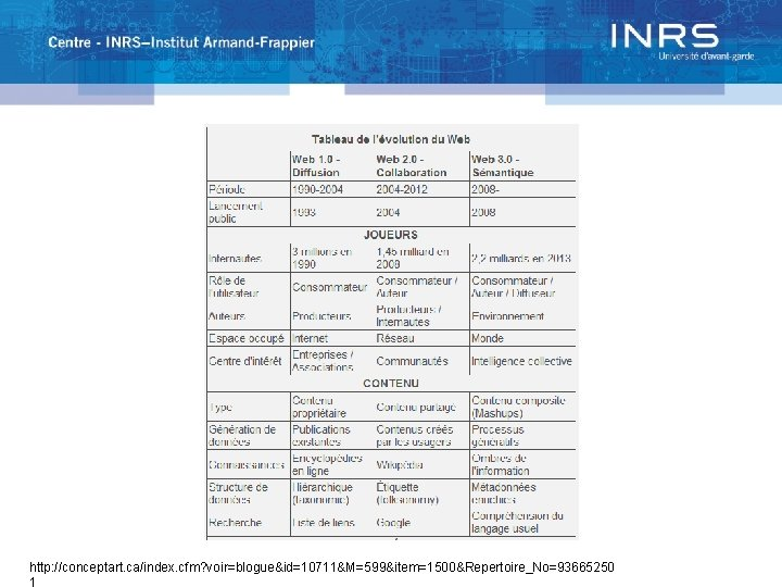 http: //conceptart. ca/index. cfm? voir=blogue&id=10711&M=599&item=1500&Repertoire_No=93665250