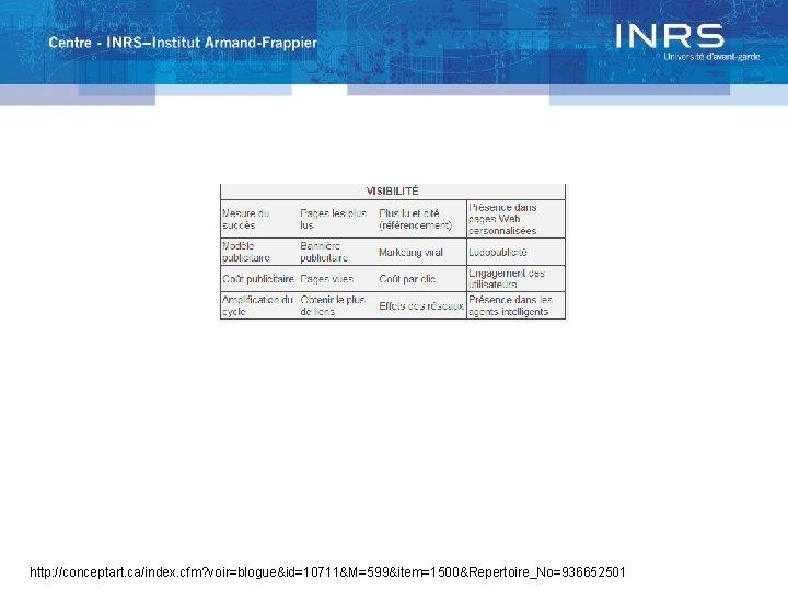 http: //conceptart. ca/index. cfm? voir=blogue&id=10711&M=599&item=1500&Repertoire_No=936652501