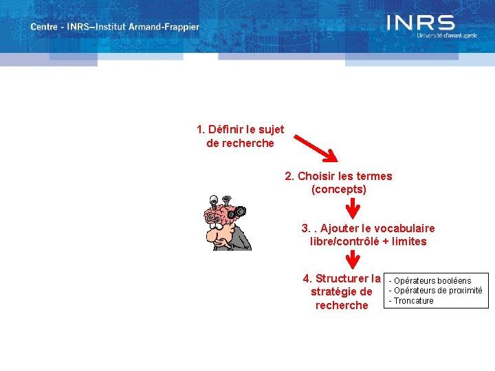 1. Définir le sujet de recherche 2. Choisir les termes (concepts) 3. . Ajouter