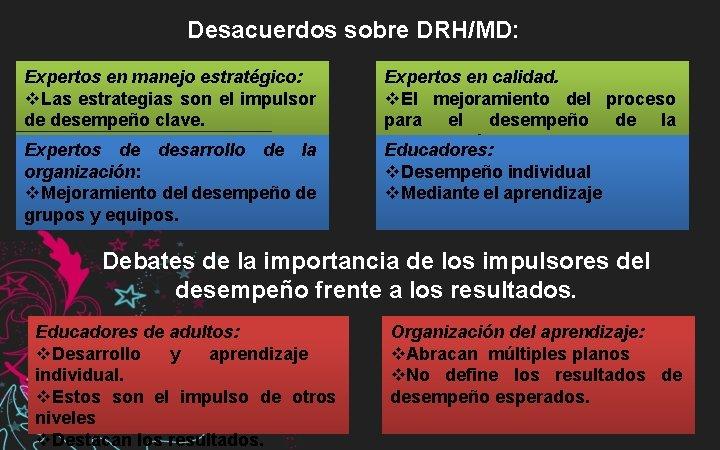 Desacuerdos sobre DRH/MD: Expertos en manejo estratégico: v. Las estrategias son el impulsor de