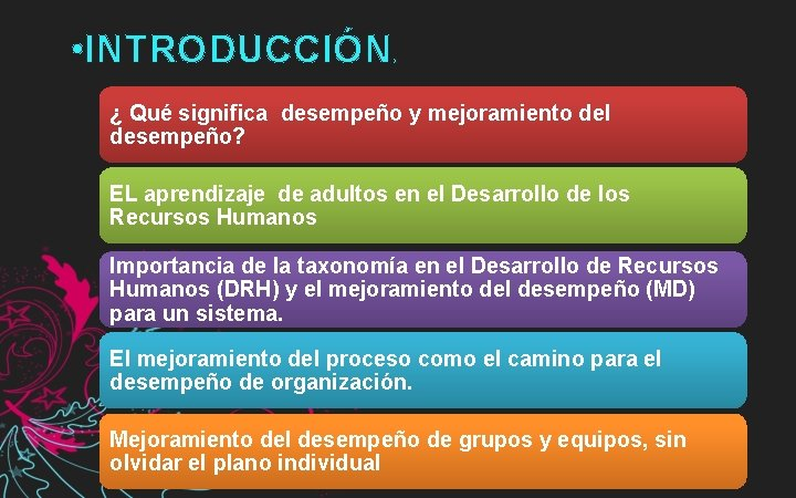 • INTRODUCCIÓN. ¿ Qué significa desempeño y mejoramiento del desempeño? EL aprendizaje de