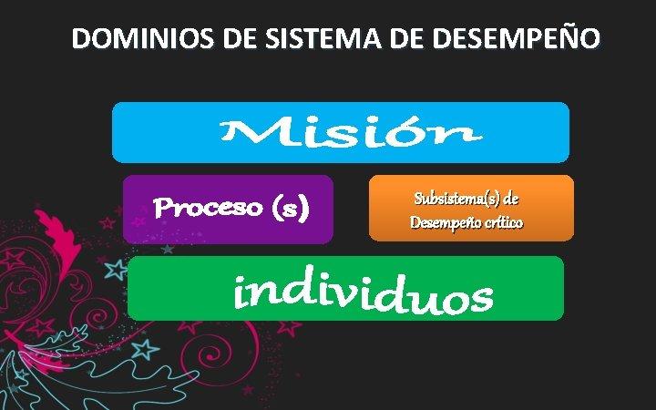 DOMINIOS DE SISTEMA DE DESEMPEÑO Subsistema(s) de Desempeño crítico