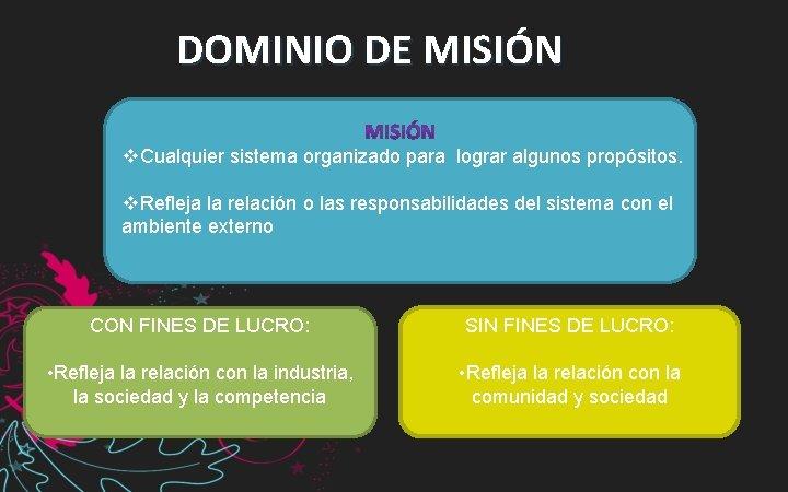DOMINIO DE MISIÓN v. Cualquier sistema organizado para lograr algunos propósitos. v. Refleja la