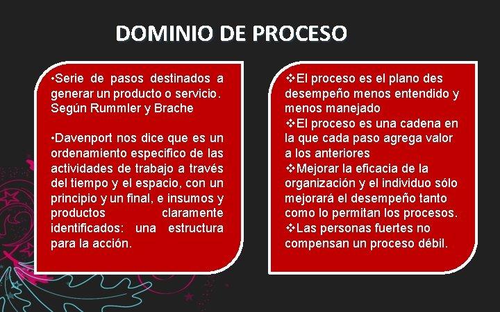 DOMINIO DE PROCESO • Serie de pasos destinados a generar un producto o servicio.