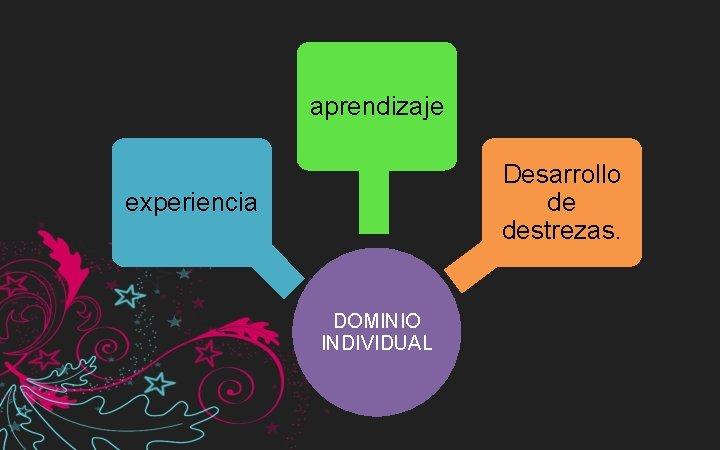 aprendizaje Desarrollo de destrezas. experiencia DOMINIO INDIVIDUAL