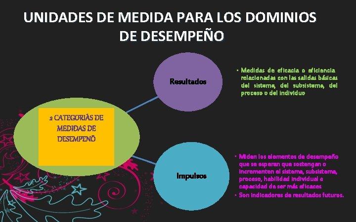 UNIDADES DE MEDIDA PARA LOS DOMINIOS DE DESEMPEÑO Resultados Impulsos • Medidas de eficacia