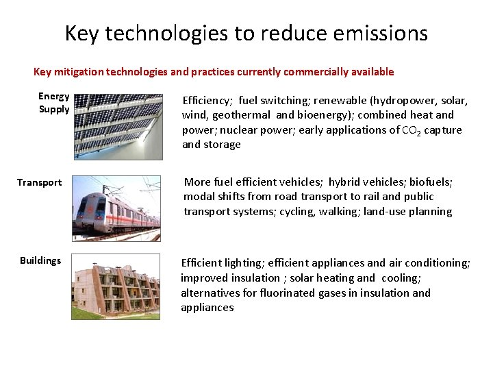 Key technologies to reduce emissions Key mitigation technologies and practices currently commercially available Energy