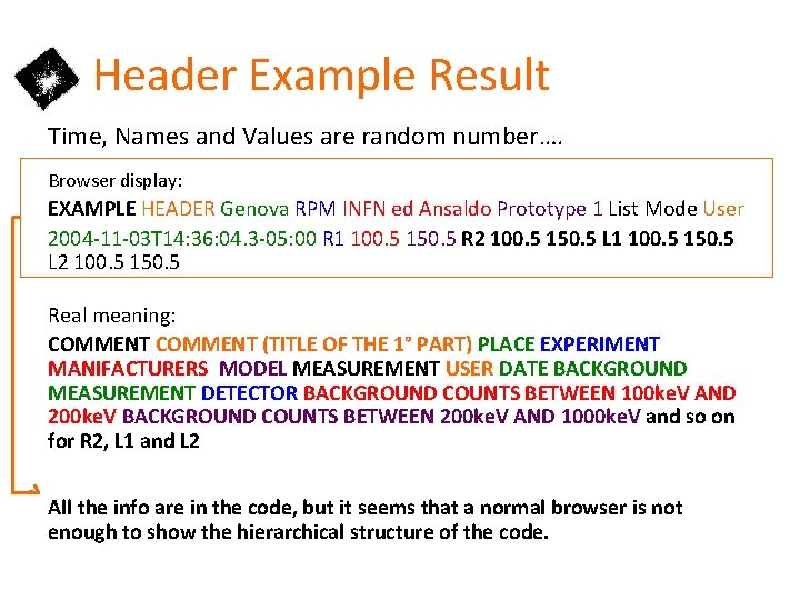 Header Example Result Time, Names and Values are random number…. Browser display: EXAMPLE HEADER