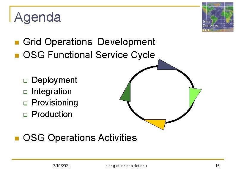 Agenda n n Grid Operations Development OSG Functional Service Cycle q q n Deployment