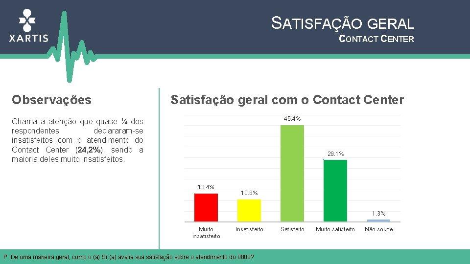 SATISFAÇÃO GERAL CONTACT CENTER Observações Satisfação geral com o Contact Center 45. 4% Chama