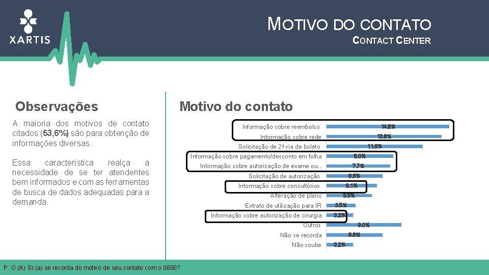 MOTIVO DO CONTATO CONTACT CENTER Observações Motivo do contato A maioria dos motivos de