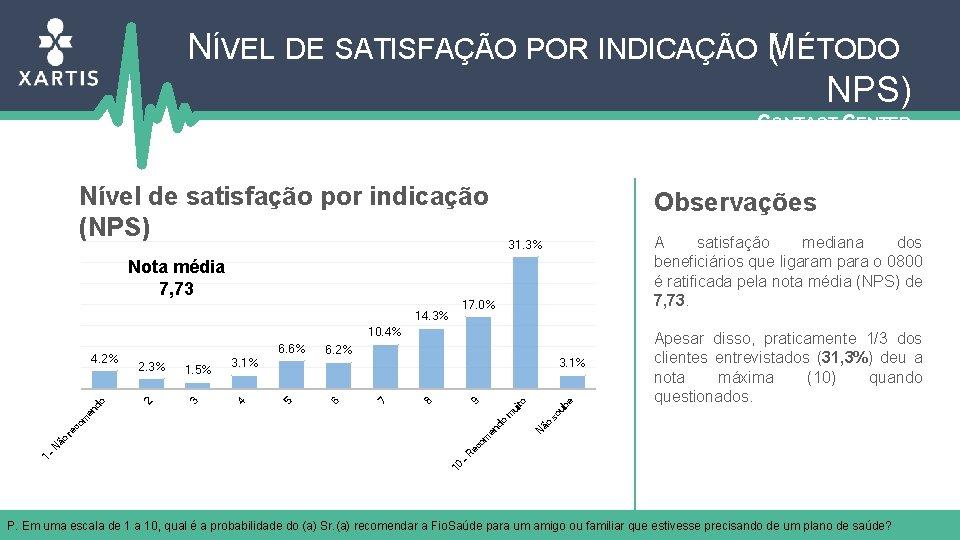 NÍVEL DE SATISFAÇÃO POR INDICAÇÃO (MÉTODO NPS) CONTACT CENTER Nível de satisfação por indicação