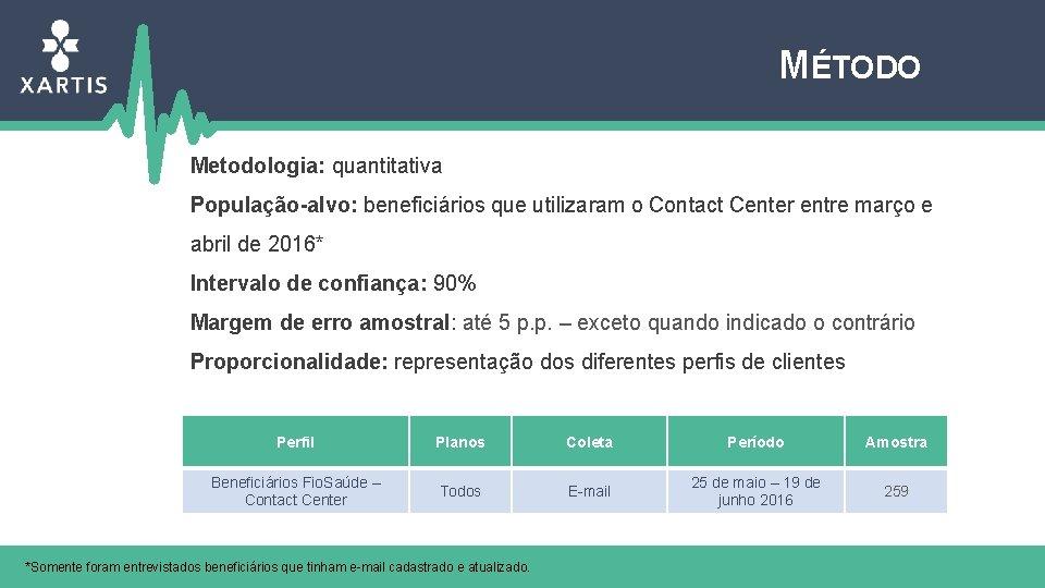 MÉTODO Metodologia: quantitativa População-alvo: beneficiários que utilizaram o Contact Center entre março e abril