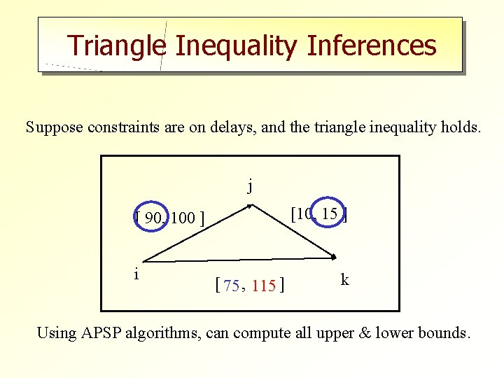 Triangle Inequality Inferences Suppose constraints are on delays, and the triangle inequality holds. j