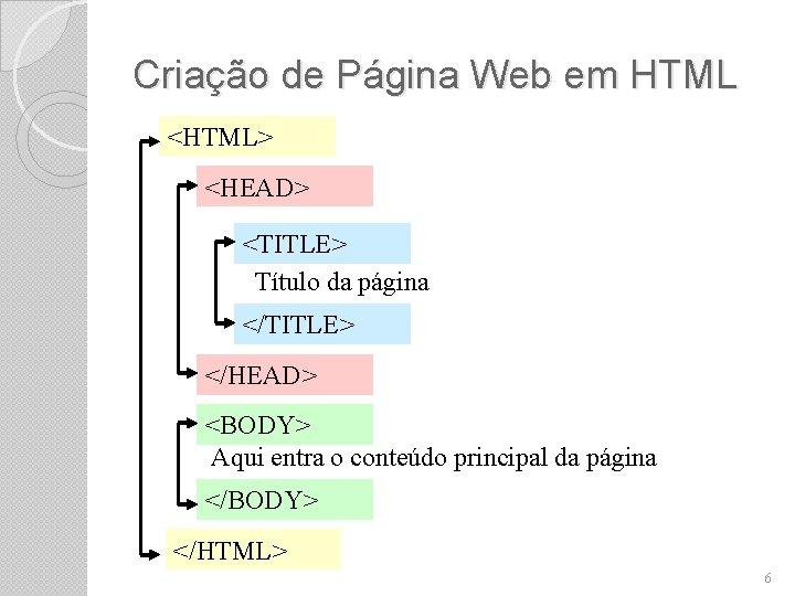 Criação de Página Web em HTML <HTML> <HEAD> <TITLE> Título da página </TITLE> </HEAD>
