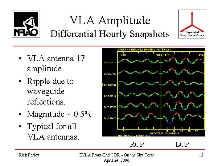 VLA Amplitude Differential Hourly Snapshots • VLA antenna 17 amplitude. • Ripple due to