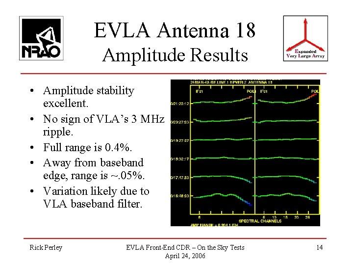 EVLA Antenna 18 Amplitude Results • Amplitude stability excellent. • No sign of VLA's