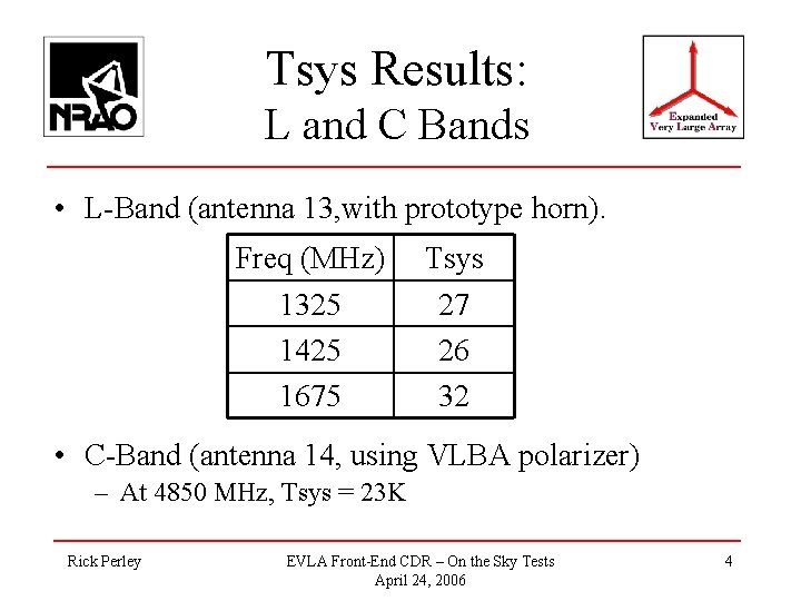Tsys Results: L and C Bands • L-Band (antenna 13, with prototype horn). Freq