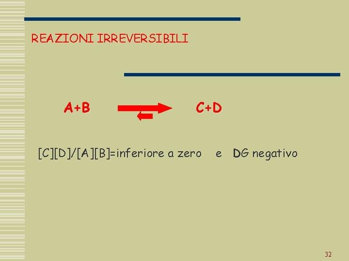REAZIONI IRREVERSIBILI A+B C+D [C][D]/[A][B]=inferiore a zero e DG negativo 32