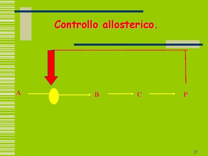 Controllo allosterico. A B C P 37