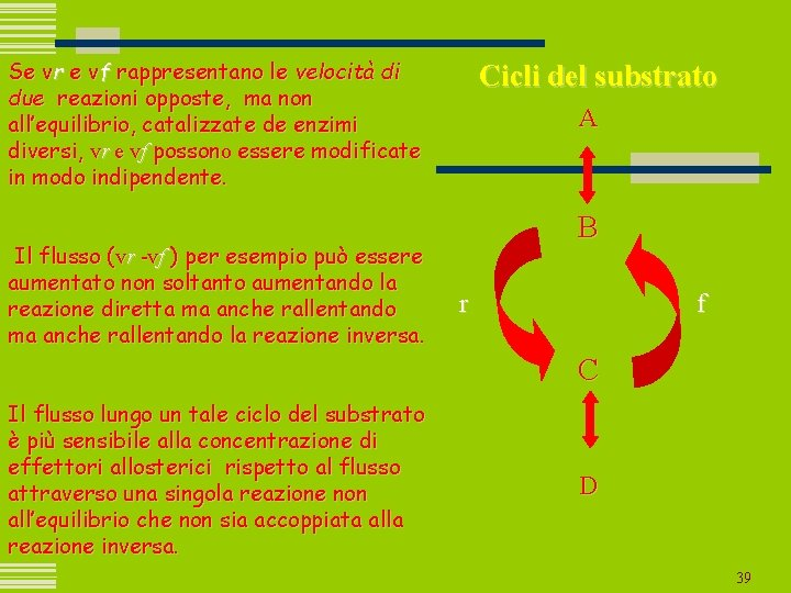 Se vr e vf rappresentano le velocità di due reazioni opposte, ma non all'equilibrio,