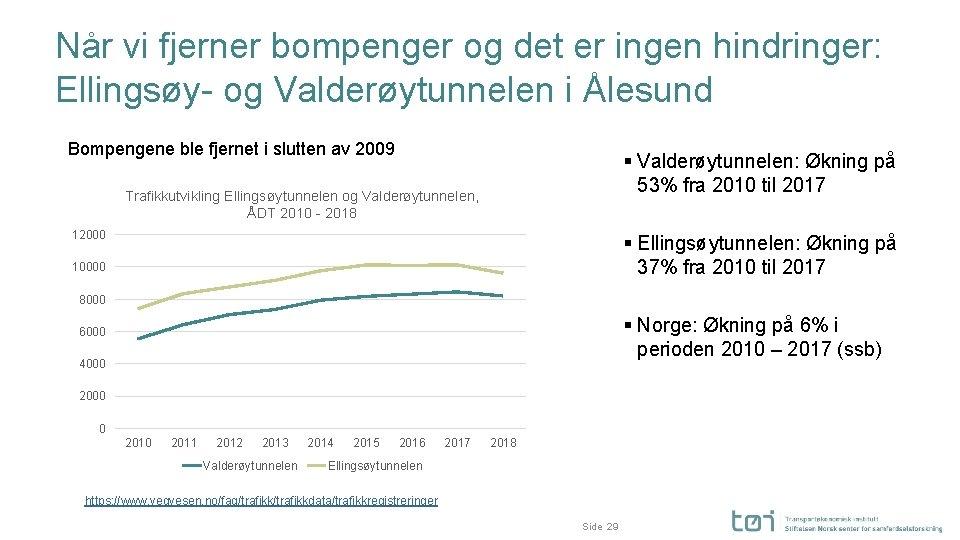 Når vi fjerner bompenger og det er ingen hindringer: Ellingsøy- og Valderøytunnelen i Ålesund
