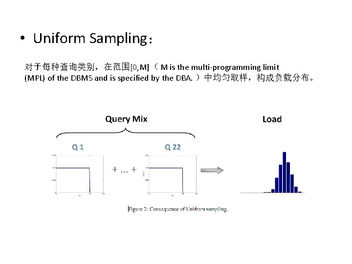 • Uniform Sampling: 对于每种查询类别,在范围[0, M]( M is the multi-programming limit (MPL) of the